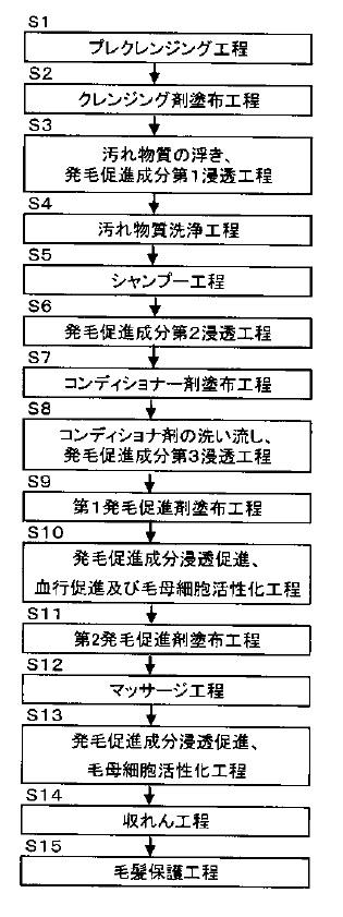 f:id:oukajinsugawa:20161125125903j:plain