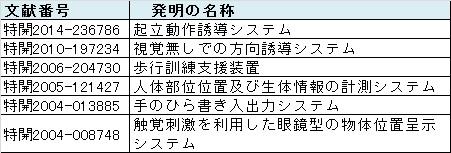 f:id:oukajinsugawa:20161129091827j:plain