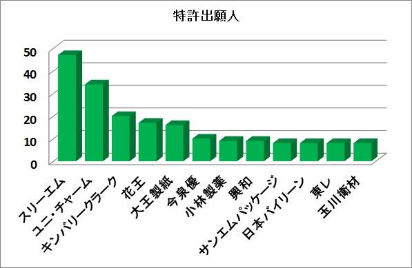 f:id:oukajinsugawa:20161206092252j:plain