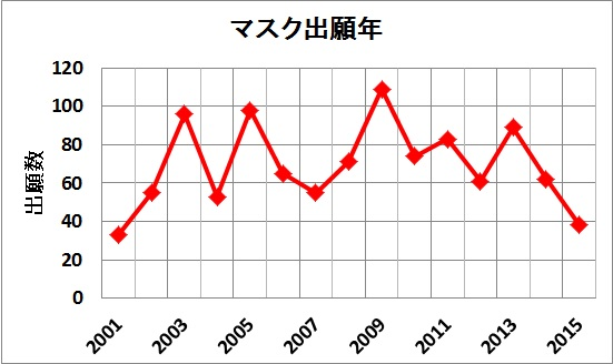 f:id:oukajinsugawa:20161206092318j:plain