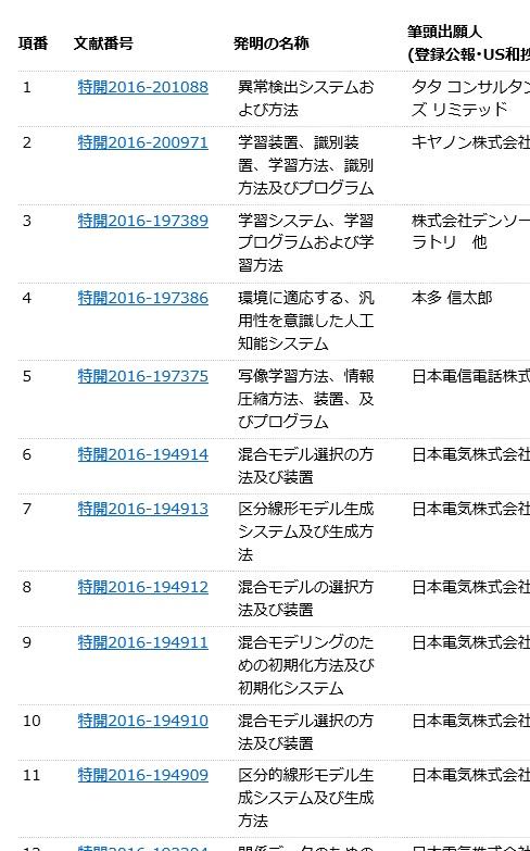 f:id:oukajinsugawa:20161206160510j:plain