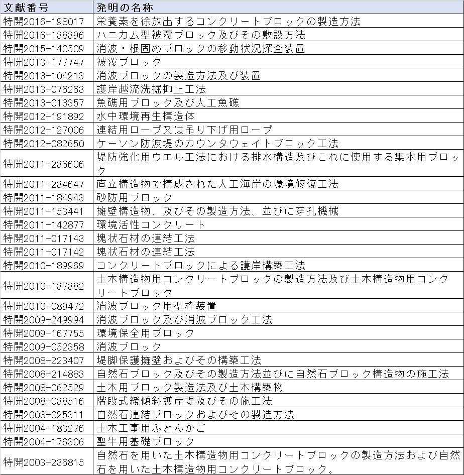 f:id:oukajinsugawa:20161211105212j:plain