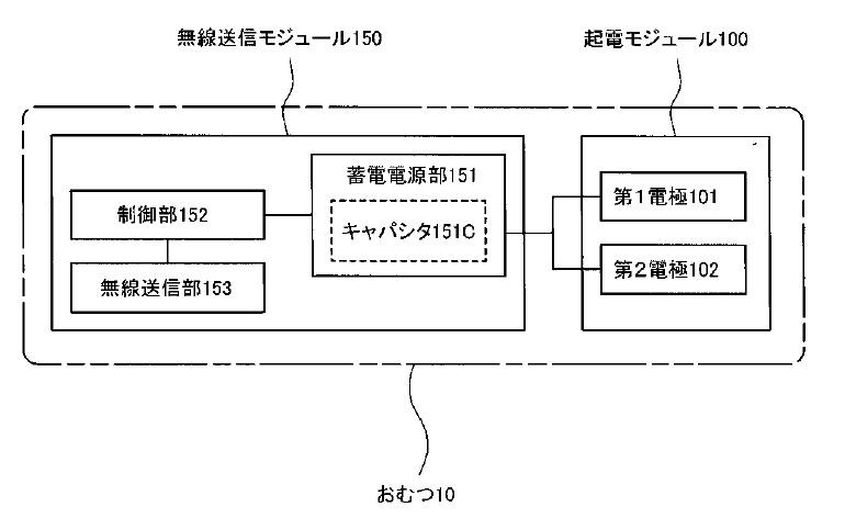 f:id:oukajinsugawa:20161214114254j:plain
