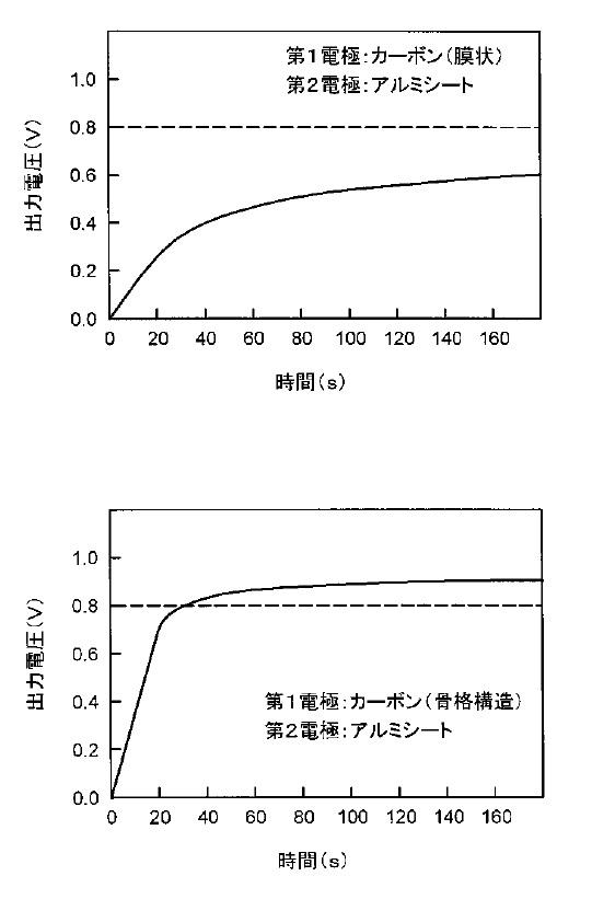 f:id:oukajinsugawa:20161214114312j:plain