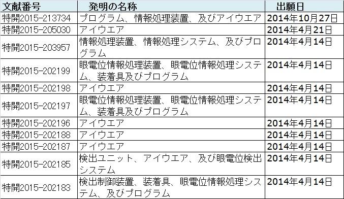f:id:oukajinsugawa:20161219083203j:plain