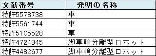 f:id:oukajinsugawa:20161219091044j:plain