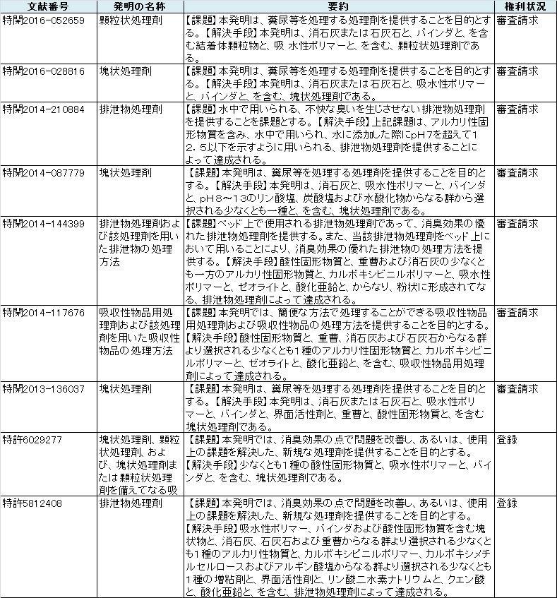 f:id:oukajinsugawa:20161219124708j:plain