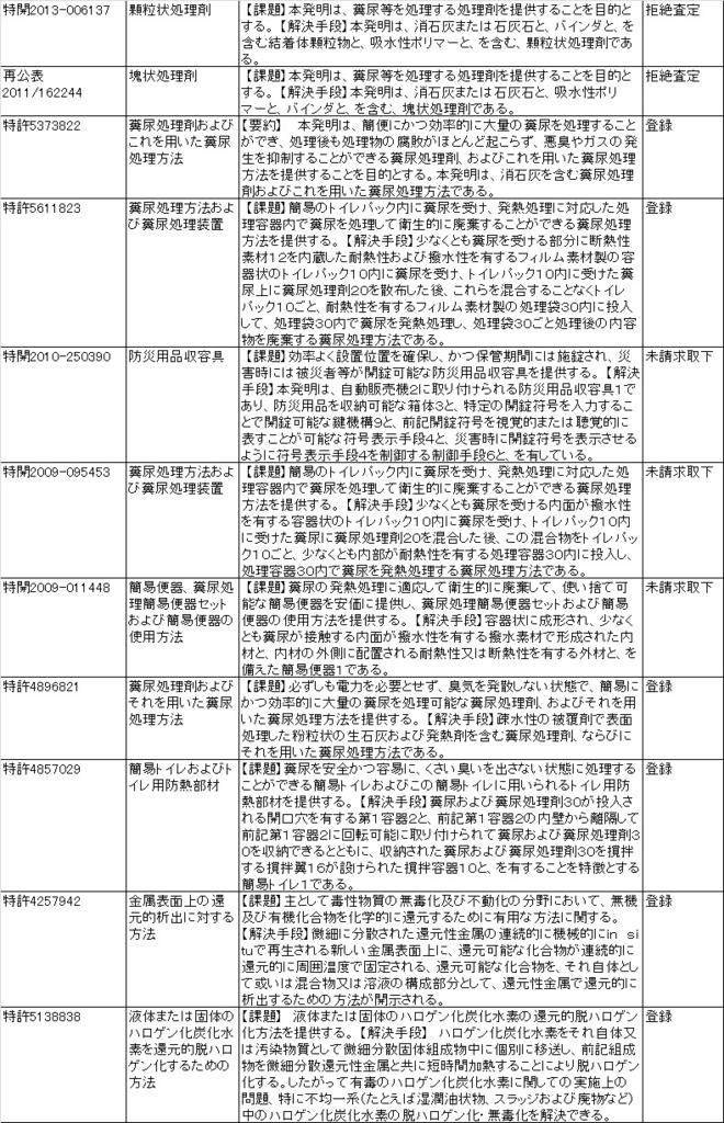 f:id:oukajinsugawa:20161219124718j:plain