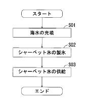 f:id:oukajinsugawa:20161221101916j:plain