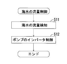 f:id:oukajinsugawa:20161221101933j:plain