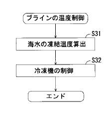 f:id:oukajinsugawa:20161221101942j:plain
