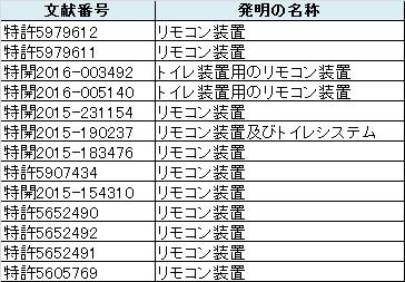 f:id:oukajinsugawa:20161221135249j:plain