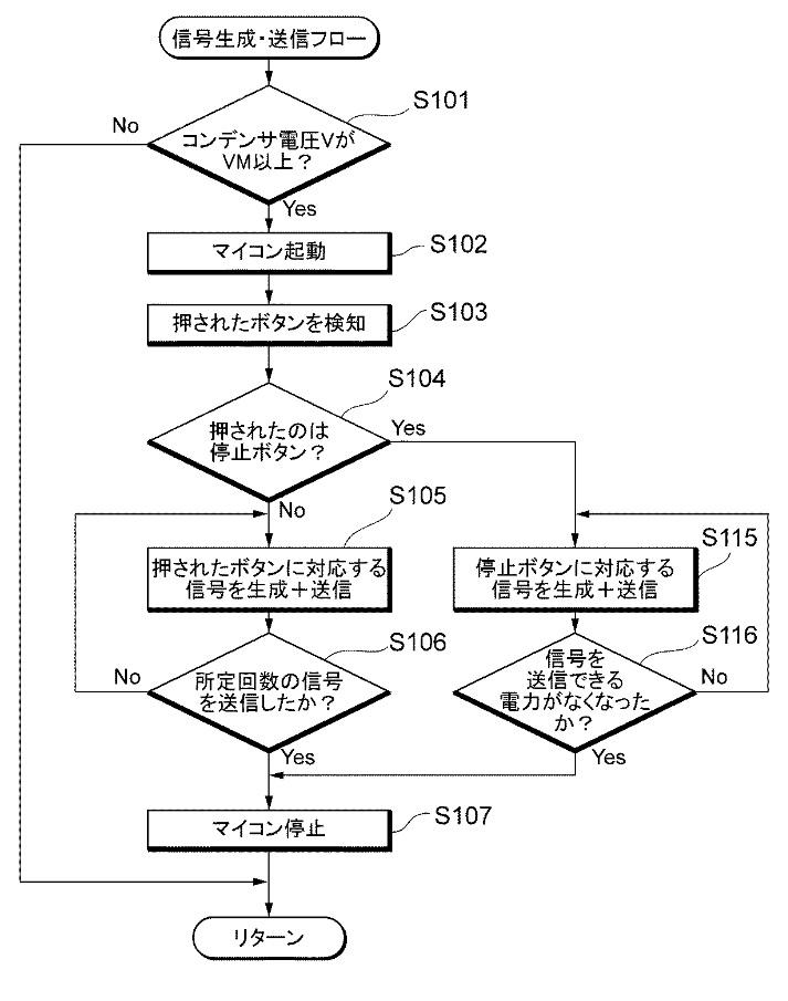 f:id:oukajinsugawa:20161221135809j:plain