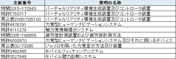 f:id:oukajinsugawa:20170105095410j:plain