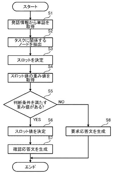 f:id:oukajinsugawa:20170110162931j:plain