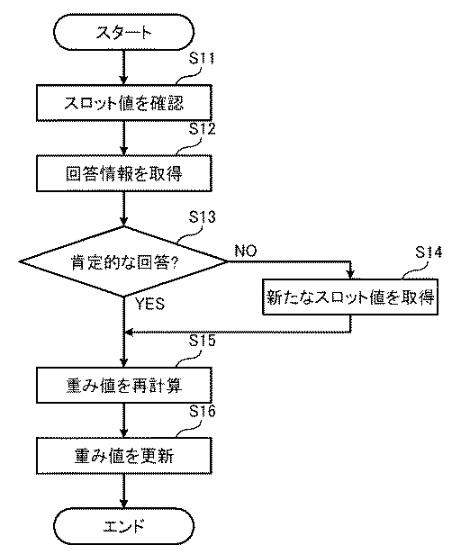 f:id:oukajinsugawa:20170110162943j:plain