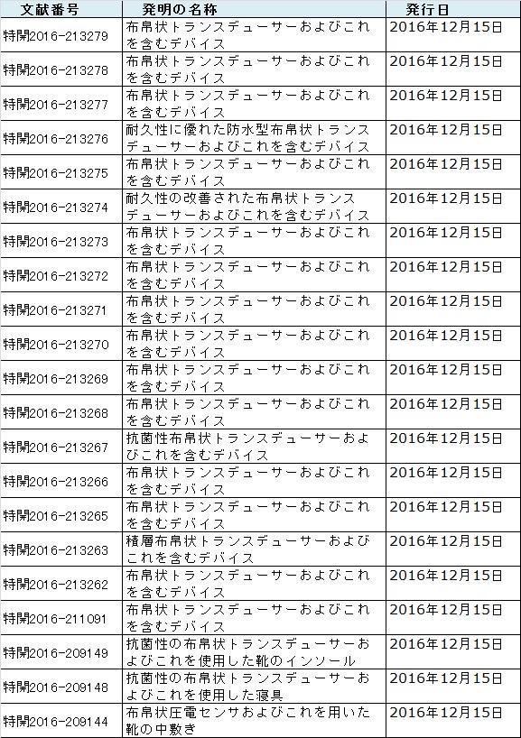 f:id:oukajinsugawa:20170116160906j:plain