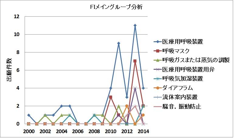 f:id:oukajinsugawa:20170117170843j:plain