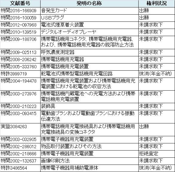 f:id:oukajinsugawa:20170118091937j:plain