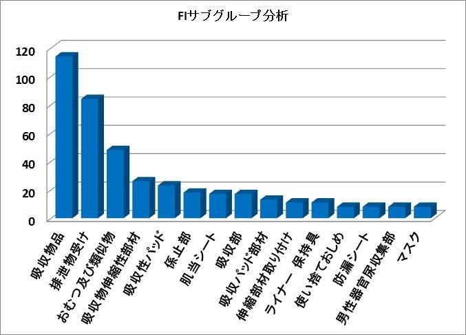 f:id:oukajinsugawa:20170118163940j:plain