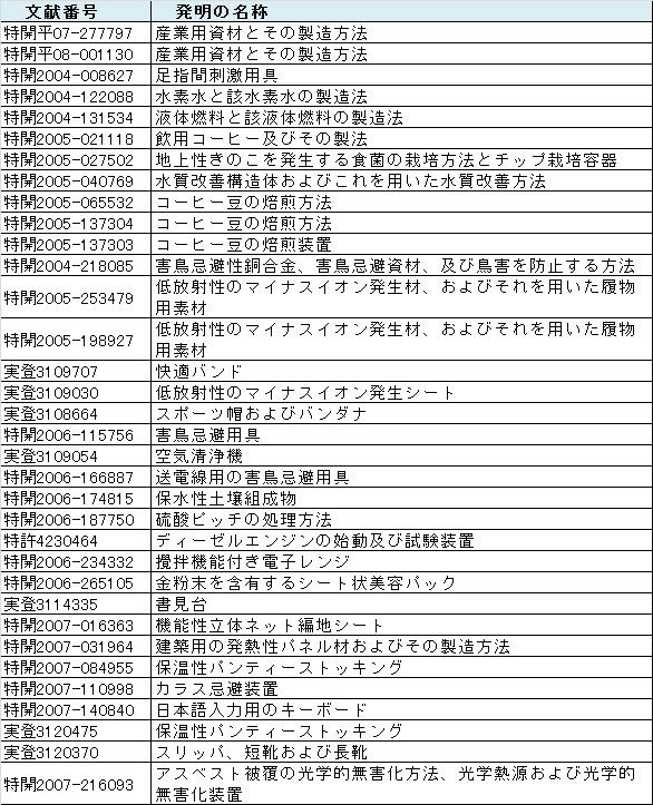 f:id:oukajinsugawa:20170123164752j:plain