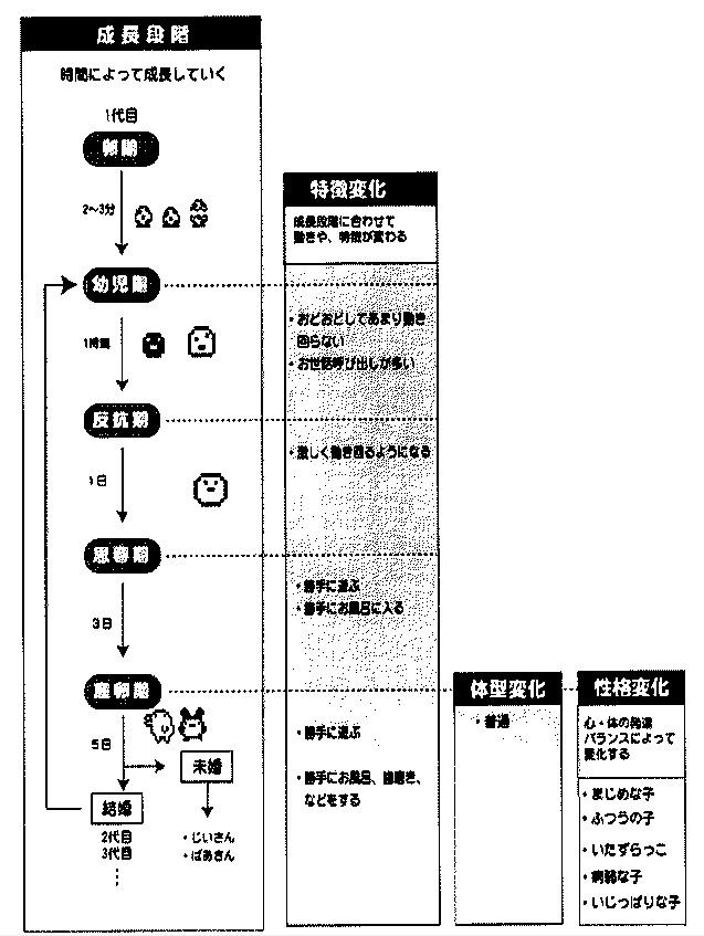 f:id:oukajinsugawa:20170124095104j:plain