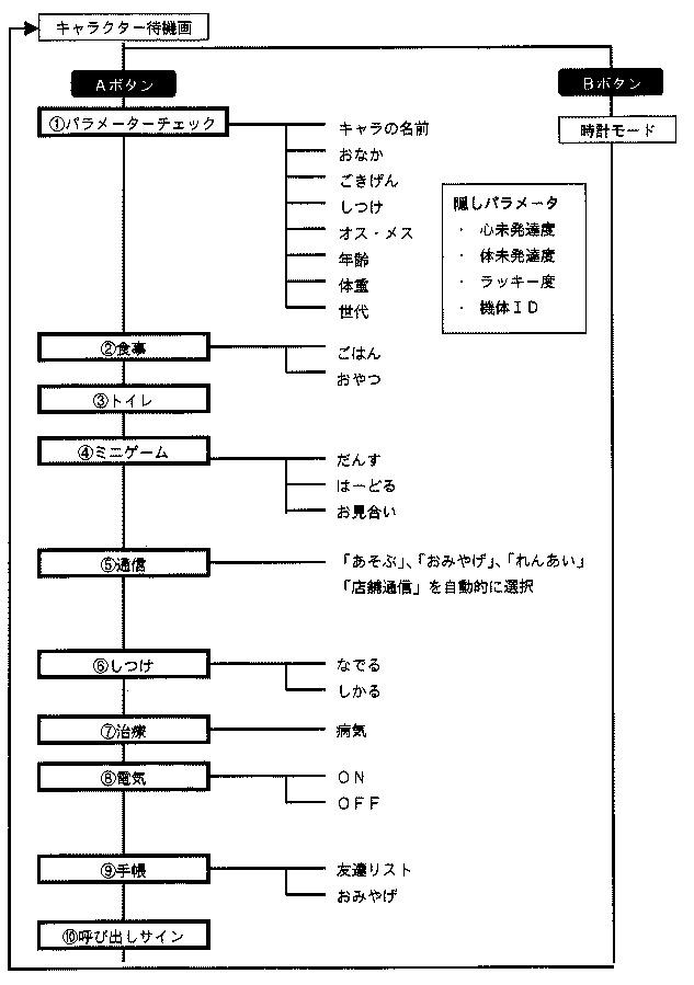 f:id:oukajinsugawa:20170124095140j:plain