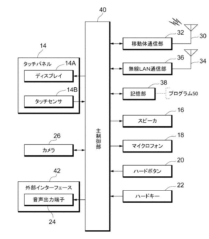 f:id:oukajinsugawa:20170124130004j:plain