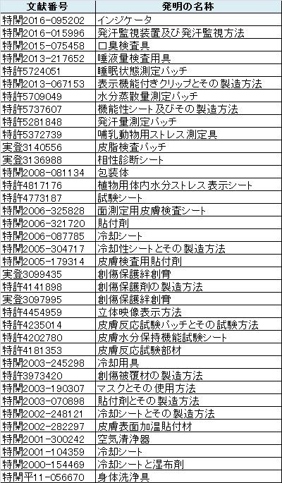 f:id:oukajinsugawa:20170124142825j:plain