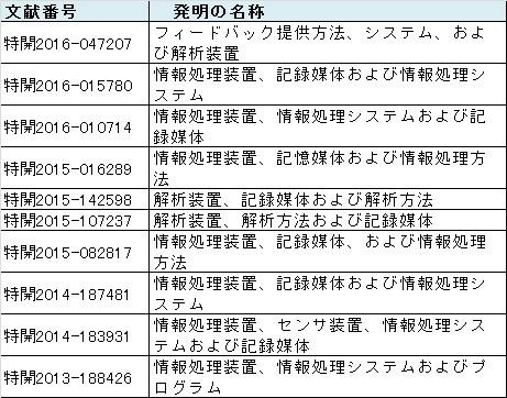 f:id:oukajinsugawa:20170125132434j:plain