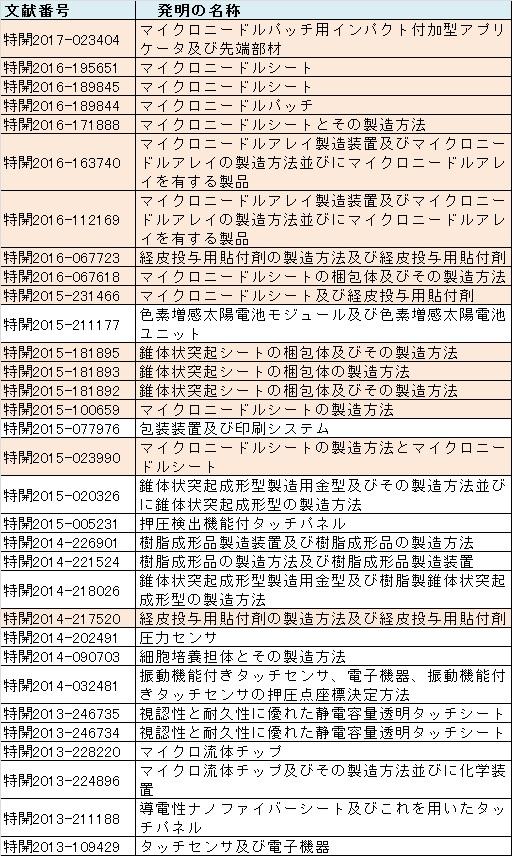 f:id:oukajinsugawa:20170202095805j:plain