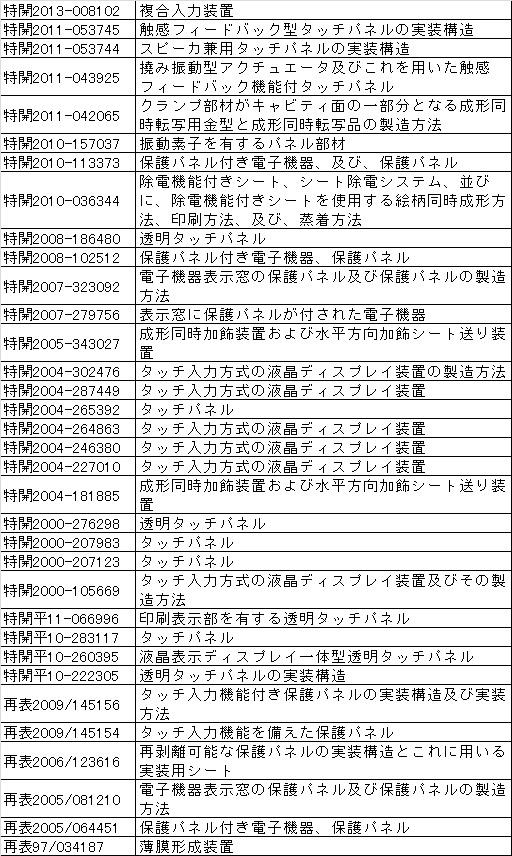 f:id:oukajinsugawa:20170202095907j:plain