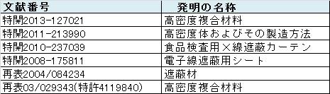 f:id:oukajinsugawa:20170202135351j:plain