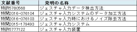 f:id:oukajinsugawa:20170202142512j:plain