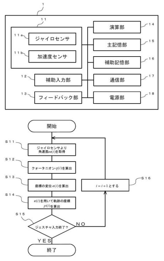 f:id:oukajinsugawa:20170202142547j:plain