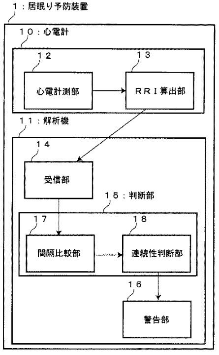 f:id:oukajinsugawa:20170203114832j:plain