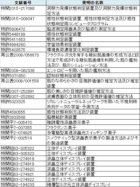 f:id:oukajinsugawa:20170206141650j:plain