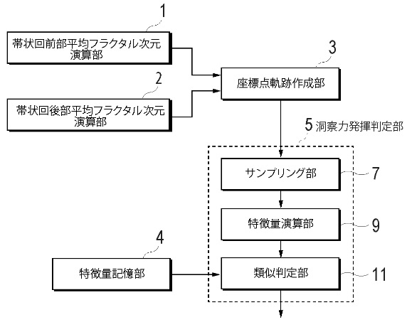 f:id:oukajinsugawa:20170206141729j:plain
