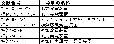 f:id:oukajinsugawa:20170206162022j:plain