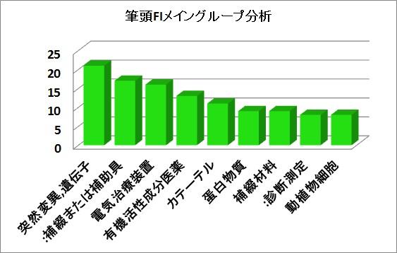 f:id:oukajinsugawa:20170207135258j:plain