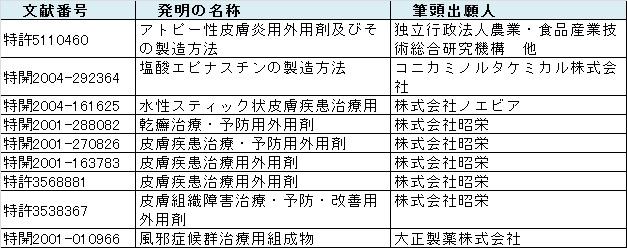 f:id:oukajinsugawa:20170216093856j:plain