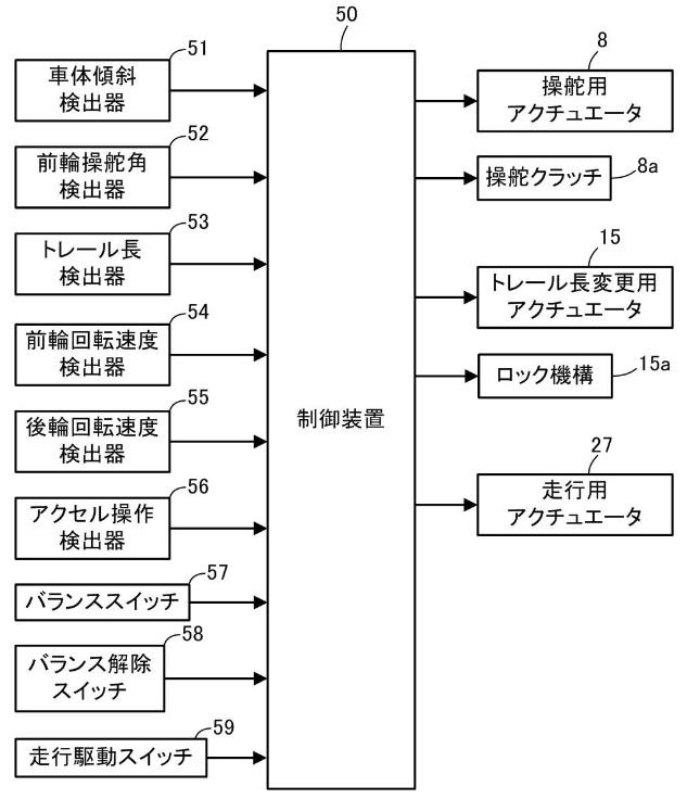 f:id:oukajinsugawa:20170222170107j:plain