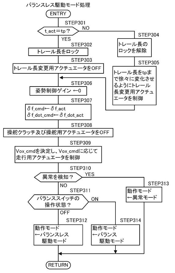 f:id:oukajinsugawa:20170222170123j:plain