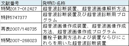 f:id:oukajinsugawa:20170223103122j:plain