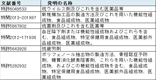f:id:oukajinsugawa:20170223141716j:plain