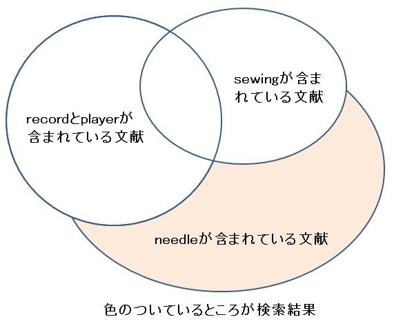f:id:oukajinsugawa:20170227141105j:plain