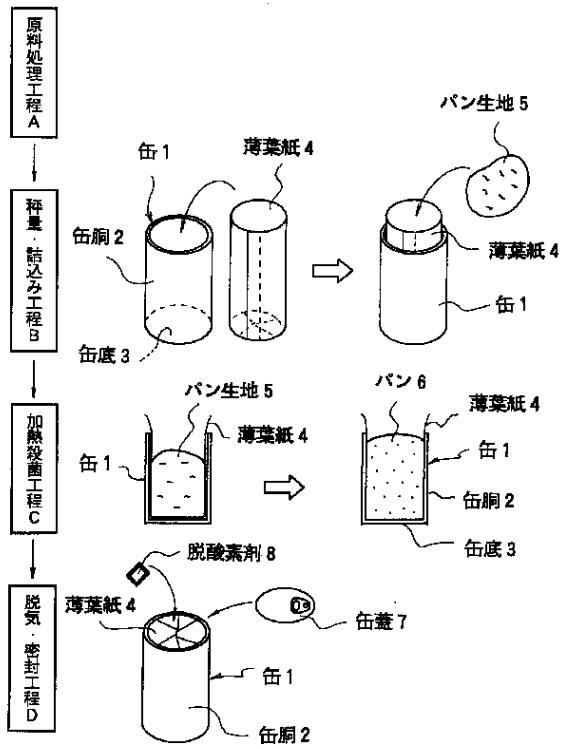 f:id:oukajinsugawa:20170301144616j:plain