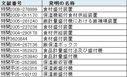 f:id:oukajinsugawa:20170302095045j:plain