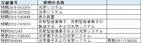 f:id:oukajinsugawa:20170303110932j:plain