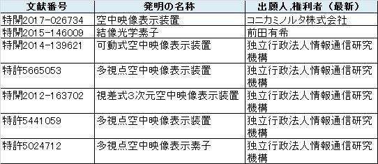 f:id:oukajinsugawa:20170303111022j:plain
